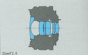 ZUIKO AUTO-W 35mm F2.8