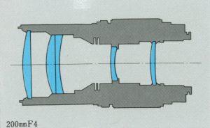 ZUIKO AUTO-T 200mm F4