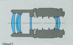 ZUIKO AUTO-T 200mm F5