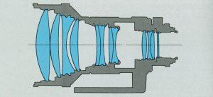 ZUIKO AUTO-T 250mm F2