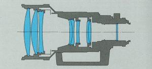 ZUIKO AUTO-T 350mm F2.8
