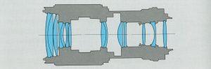ZUIKO AUTO-ZOOM 65-200mm F4